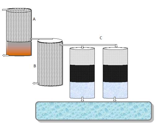 Cara membuat saringan penjernih air untuk kolam ikan | Traveling dan ...