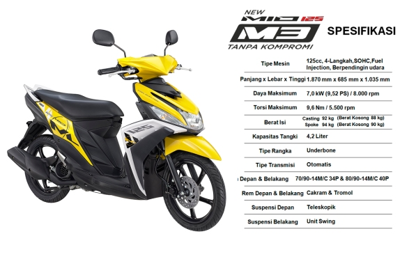 New Mio M3 125